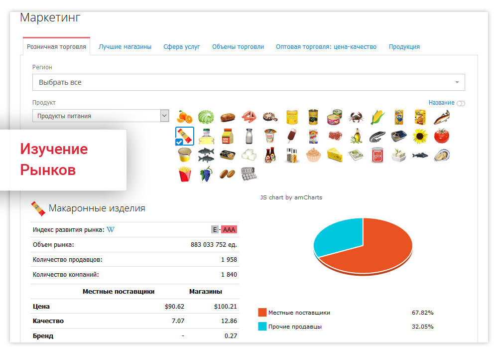 Анализ рынков в бизнес-симуляторе Виртономика
