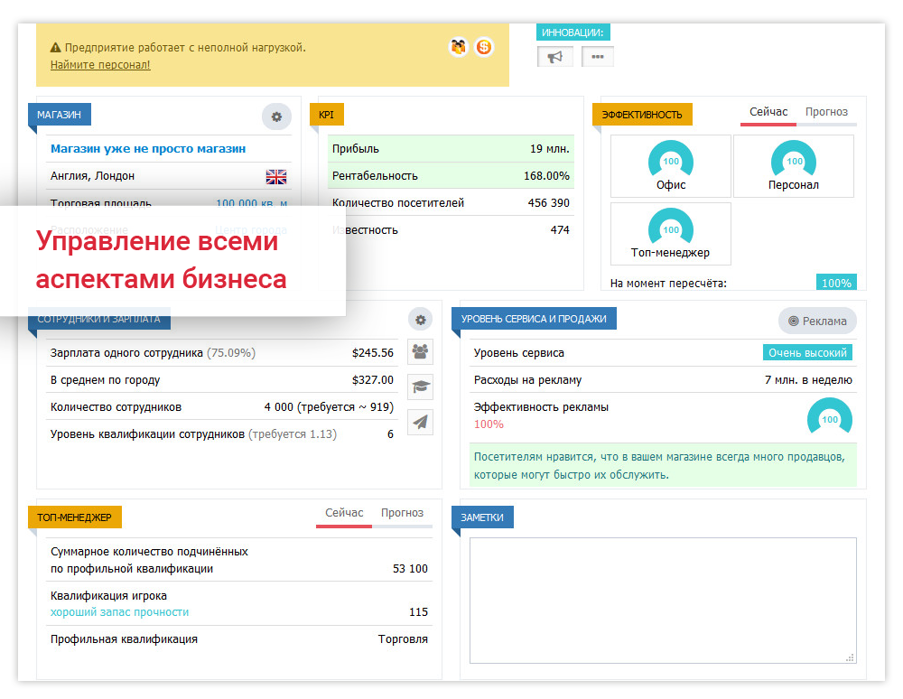 Панель управления предприятием в симуляторе Виртономика